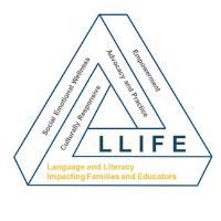Logo for Project LLIFE